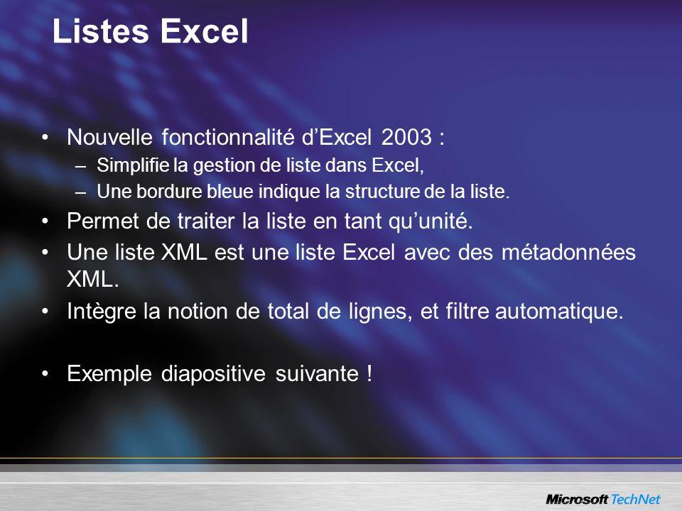 Listes Excel Nouvelle fonctionnalité d'Excel 2003 :