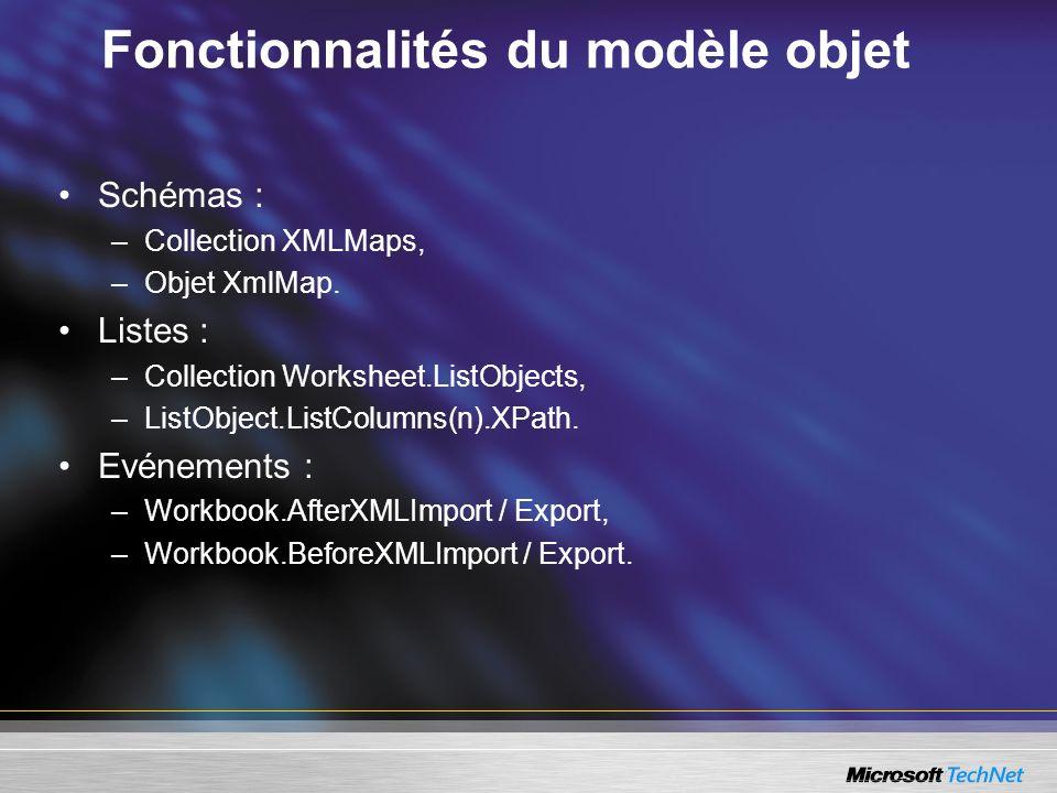 Fonctionnalités du modèle objet