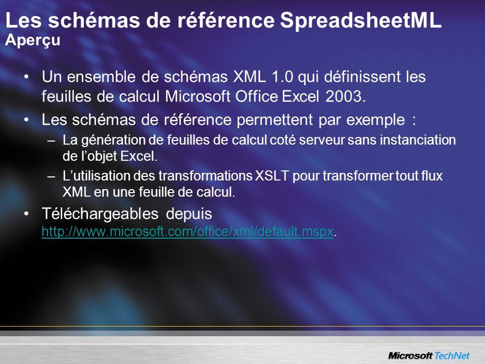 Les schémas de référence SpreadsheetML Aperçu