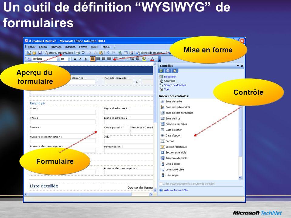 Un outil de définition WYSIWYG de formulaires