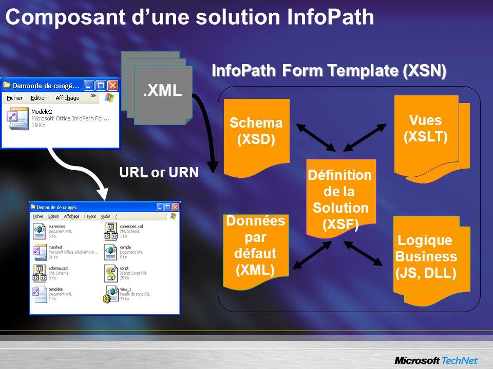 Composant d'une solution InfoPath