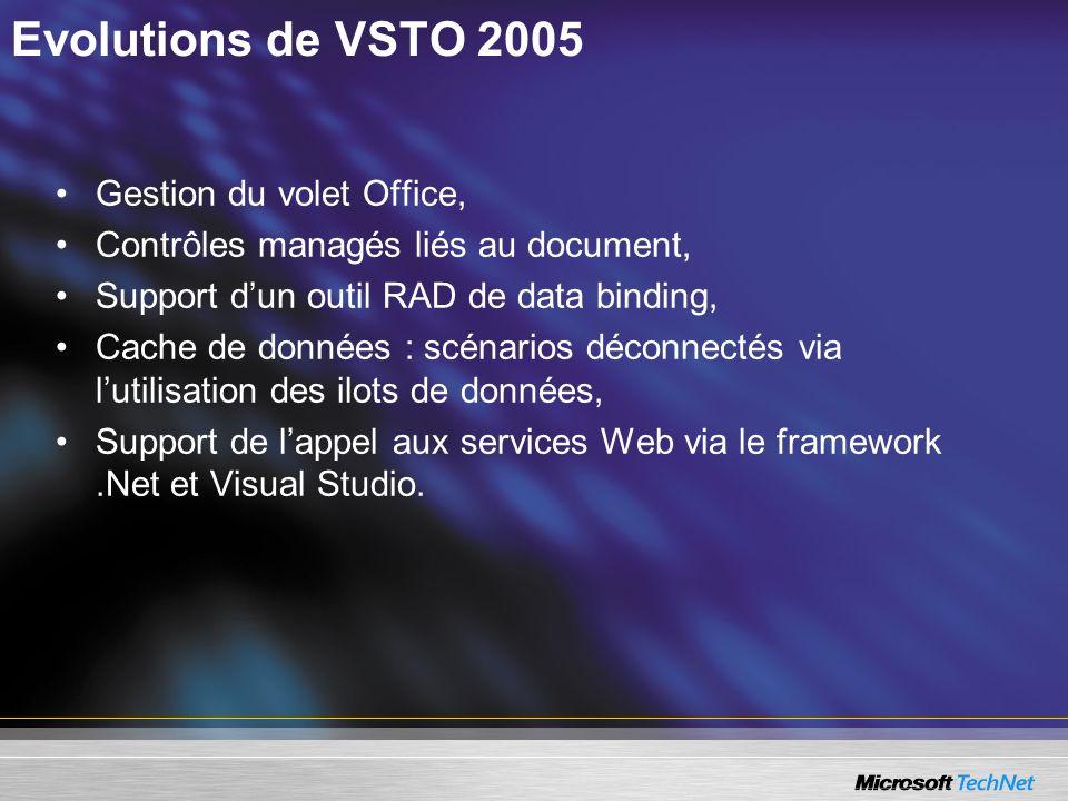 Evolutions de VSTO 2005 Gestion du volet Office,