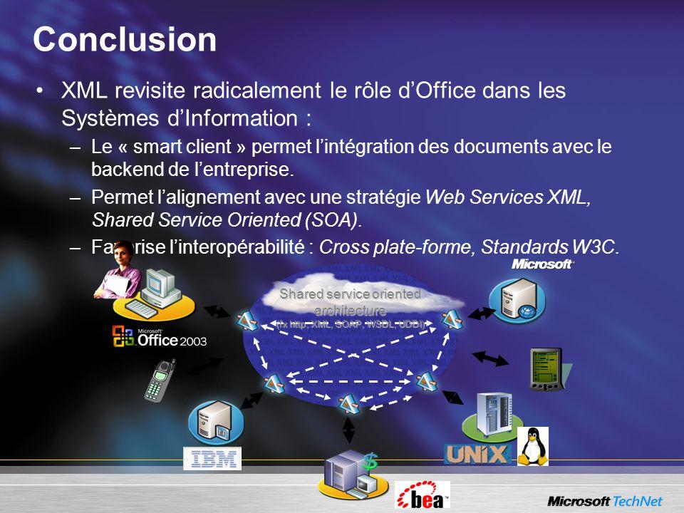 Conclusion XML revisite radicalement le rôle d'Office dans les Systèmes d'Information :
