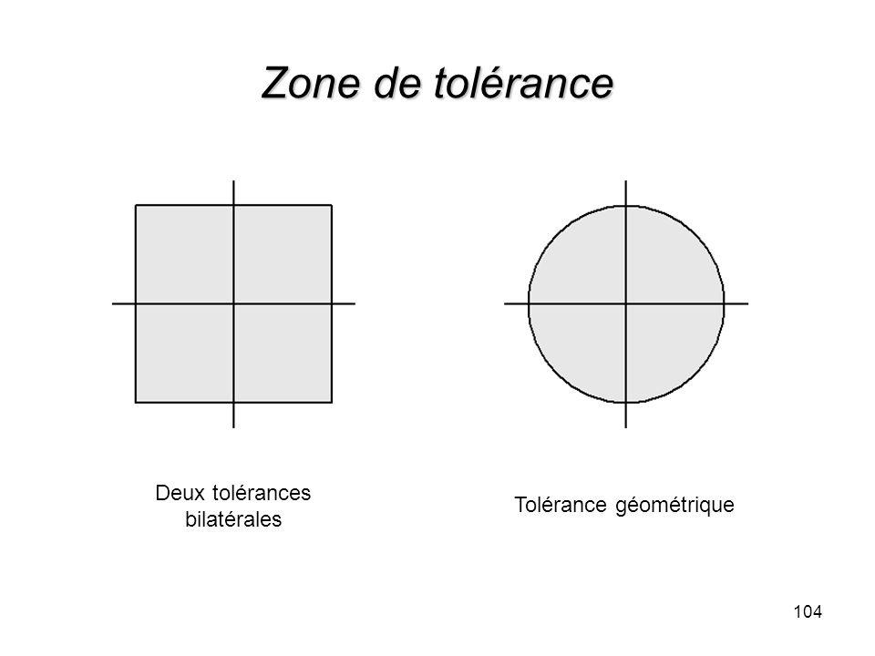 Deux tolérances bilatérales