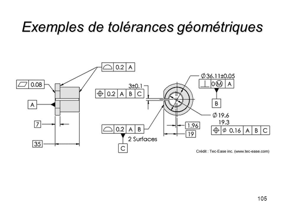 Exemples de tolérances géométriques