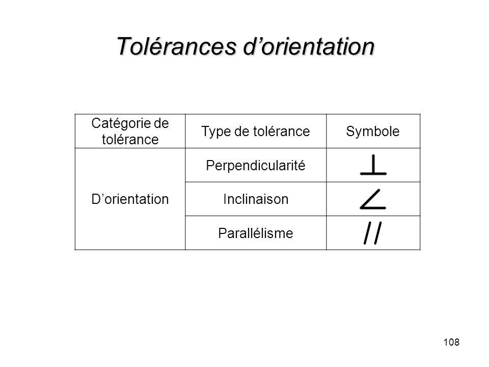 Tolérances d'orientation