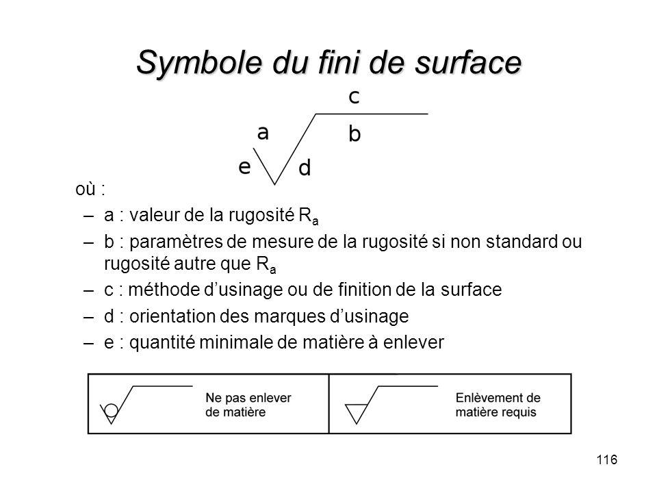 Symbole du fini de surface