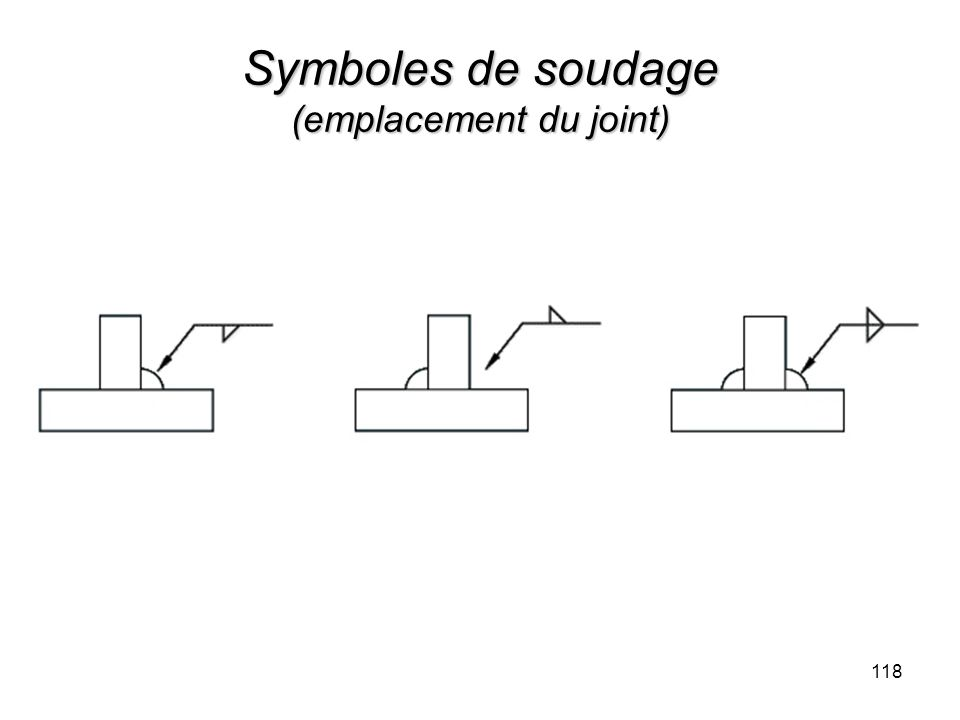 Symboles de soudage (emplacement du joint)