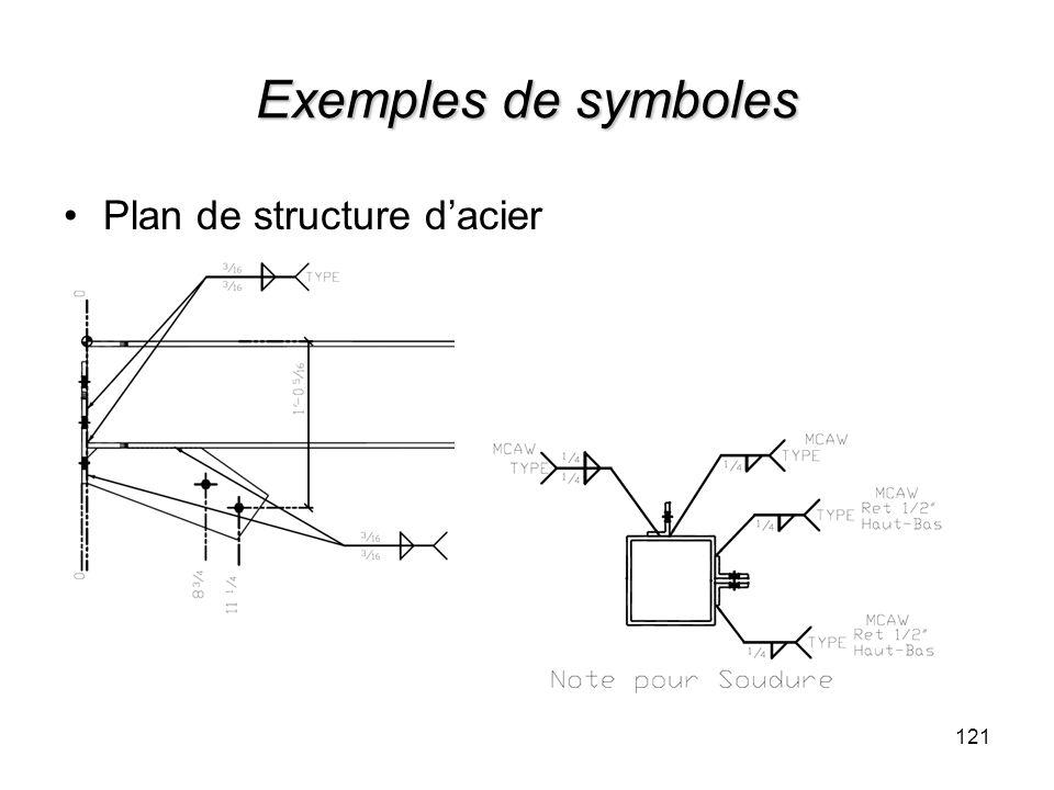Exemples de symboles Plan de structure d'acier