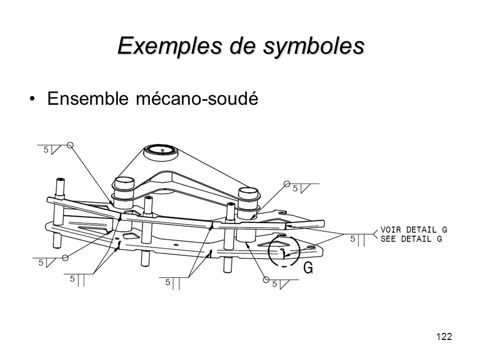 Exemples de symboles Ensemble mécano-soudé