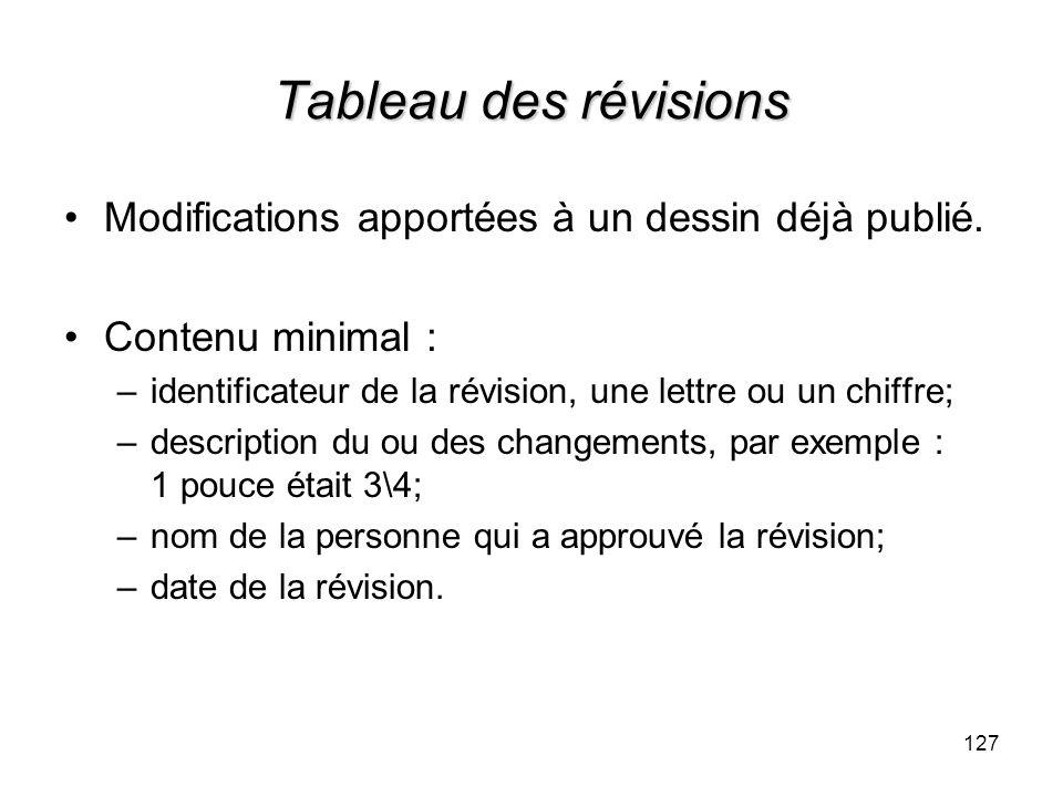 Tableau des révisions Modifications apportées à un dessin déjà publié.