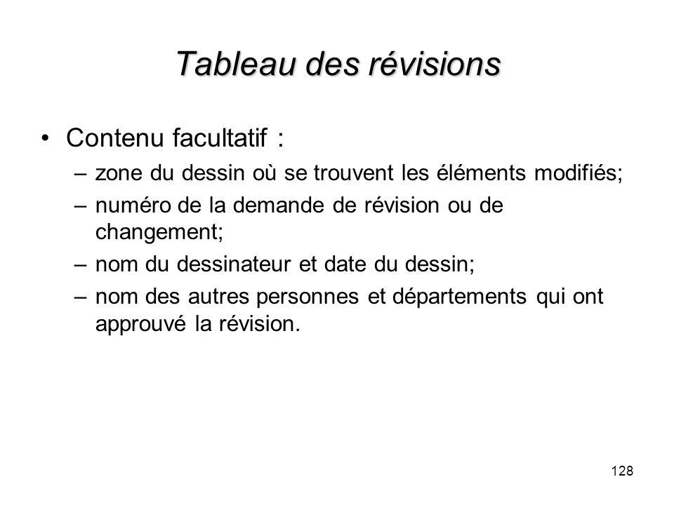 Tableau des révisions Contenu facultatif :