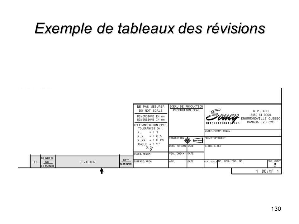 Exemple de tableaux des révisions