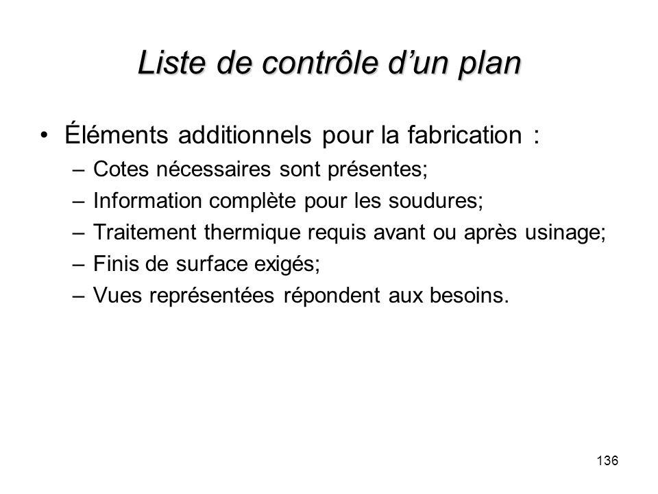 Liste de contrôle d'un plan