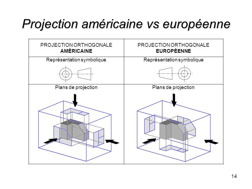 Projection américaine vs européenne