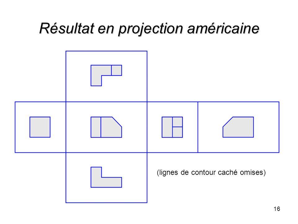 Résultat en projection américaine
