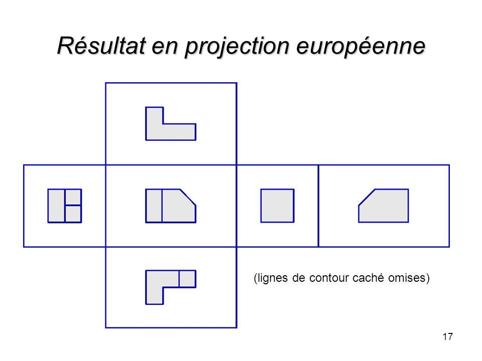 Résultat en projection européenne