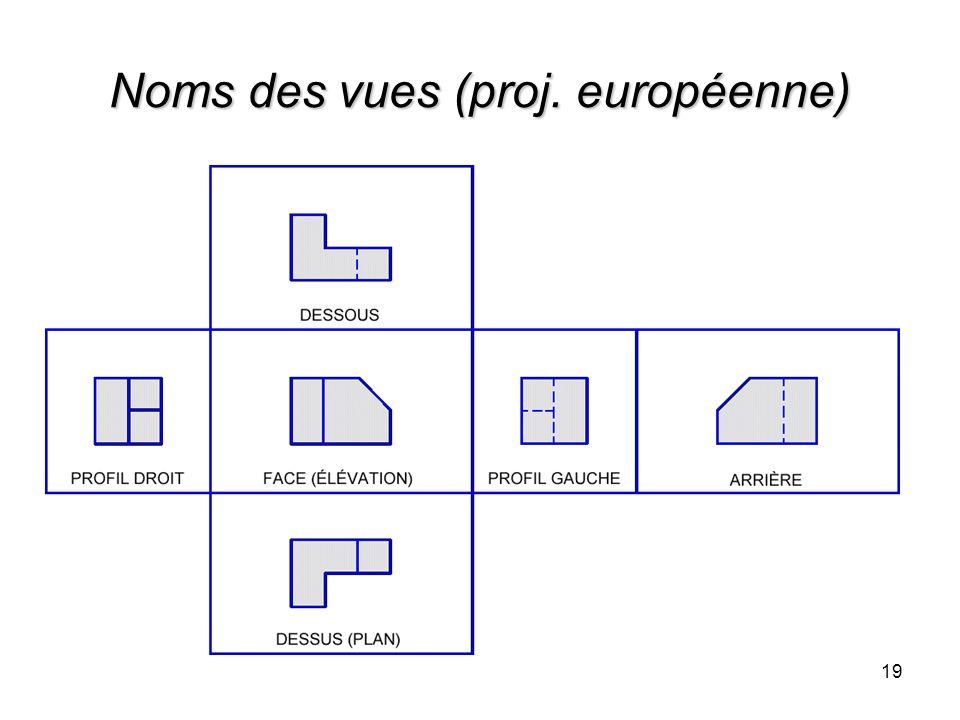 Noms des vues (proj. européenne)