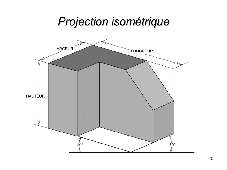 Projection isométrique