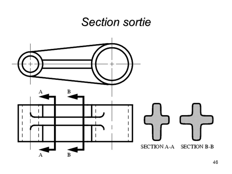 Section sortie