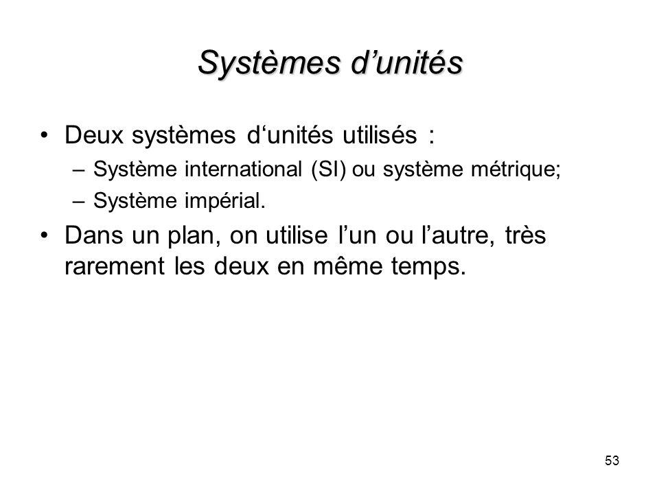 Systèmes d'unités Deux systèmes d'unités utilisés :