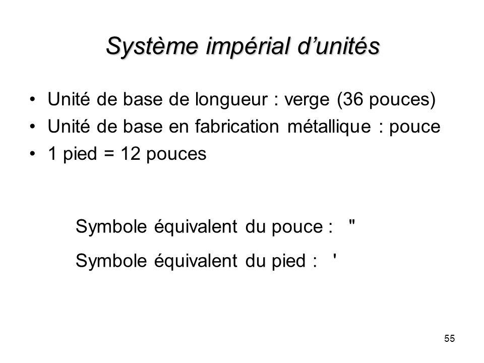 Système impérial d'unités