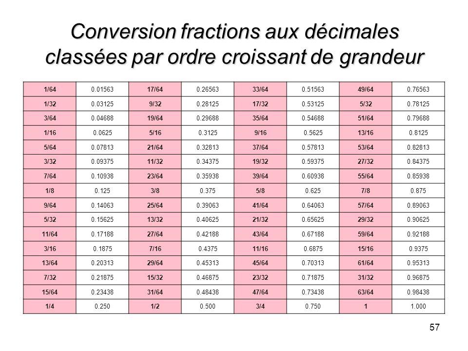 Conversion fractions aux décimales classées par ordre croissant de grandeur