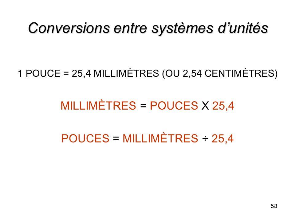 Conversions entre systèmes d'unités