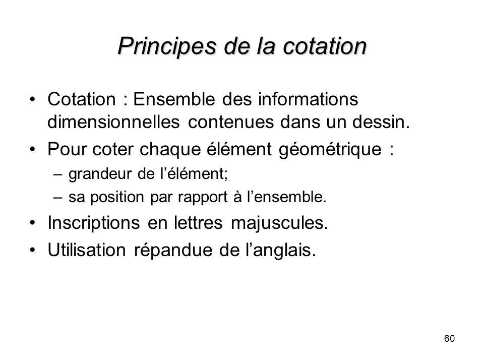Principes de la cotation