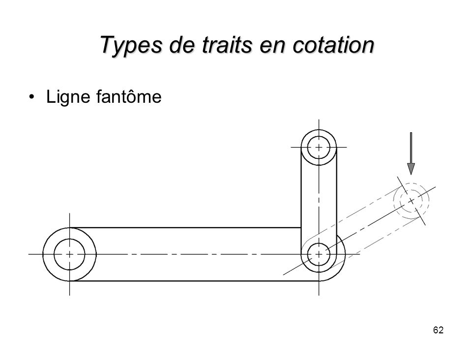 Types de traits en cotation