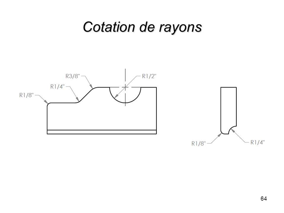 Cotation de rayons