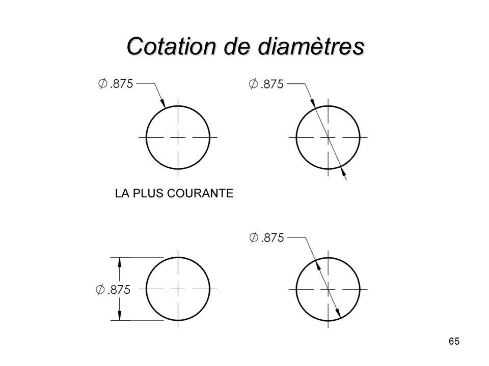 Cotation de diamètres