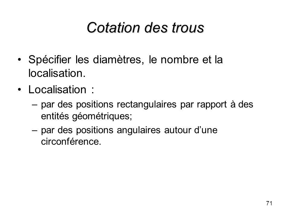 Cotation des trous Spécifier les diamètres, le nombre et la localisation. Localisation :