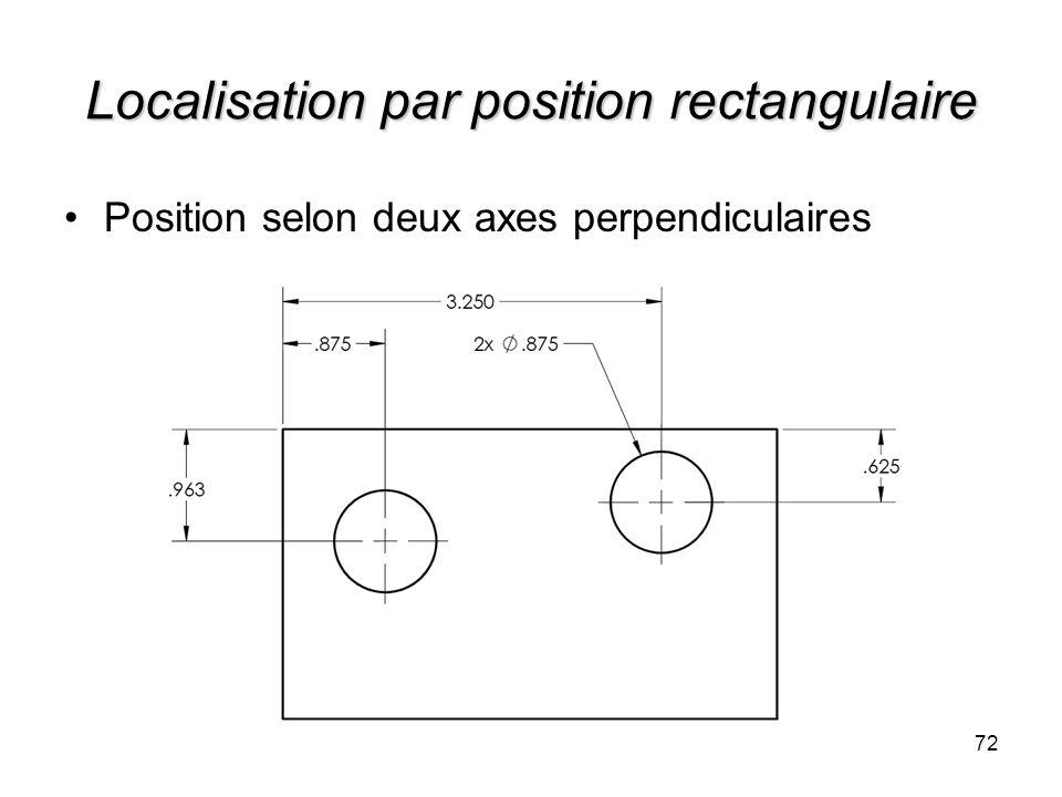 Localisation par position rectangulaire
