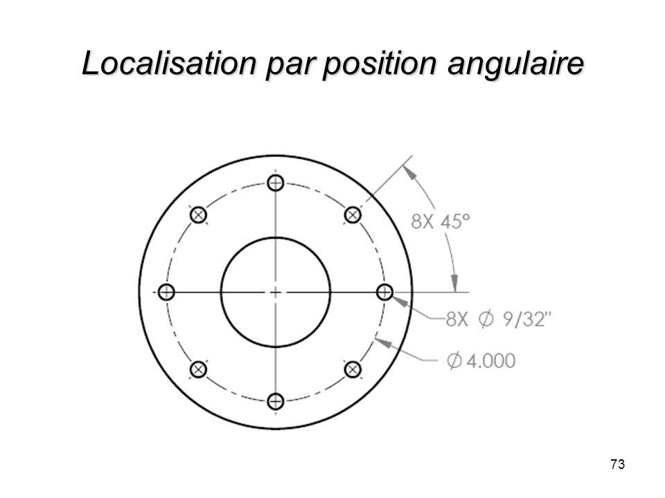 Localisation par position angulaire