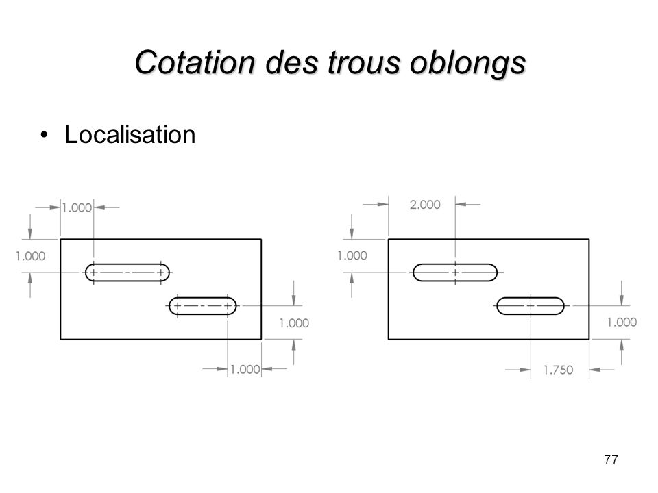 Cotation des trous oblongs