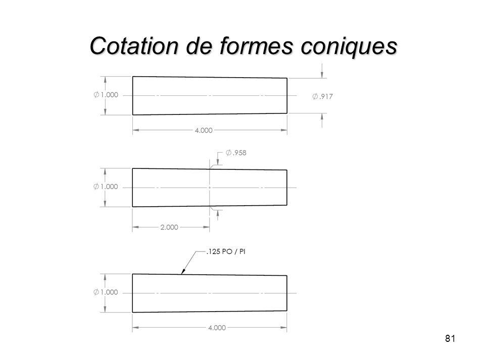 Cotation de formes coniques