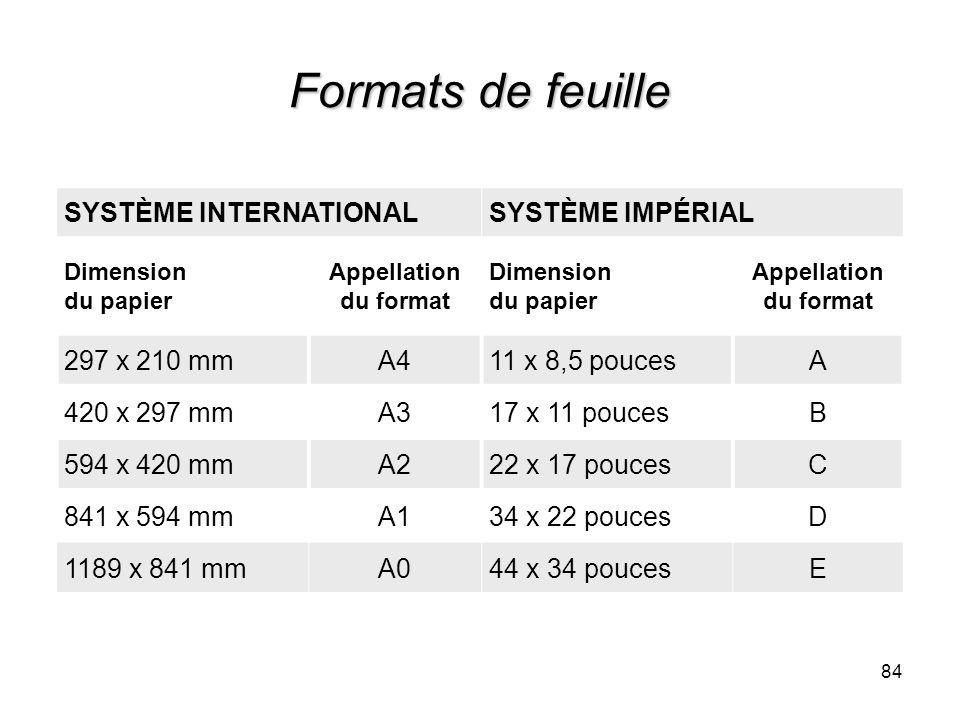 Formats de feuille SYSTÈME INTERNATIONAL SYSTÈME IMPÉRIAL 297 x 210 mm