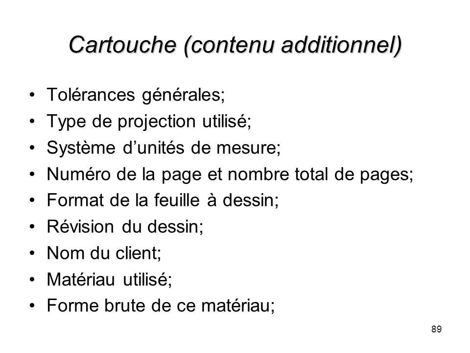 Cartouche (contenu additionnel)