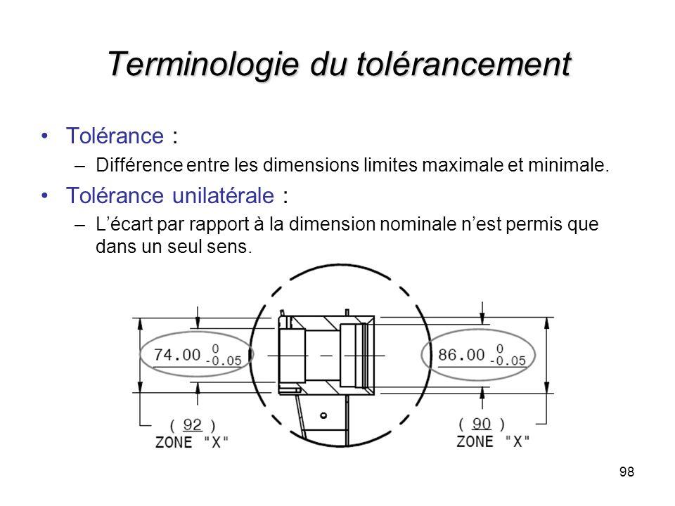 Terminologie du tolérancement