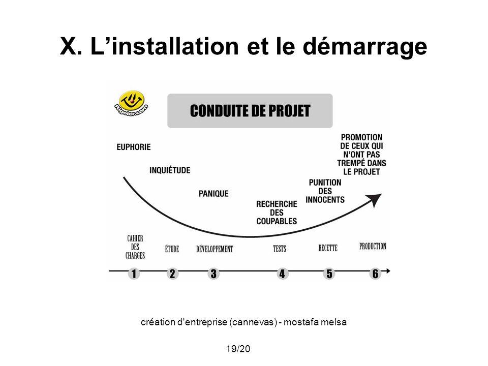 X. L'installation et le démarrage