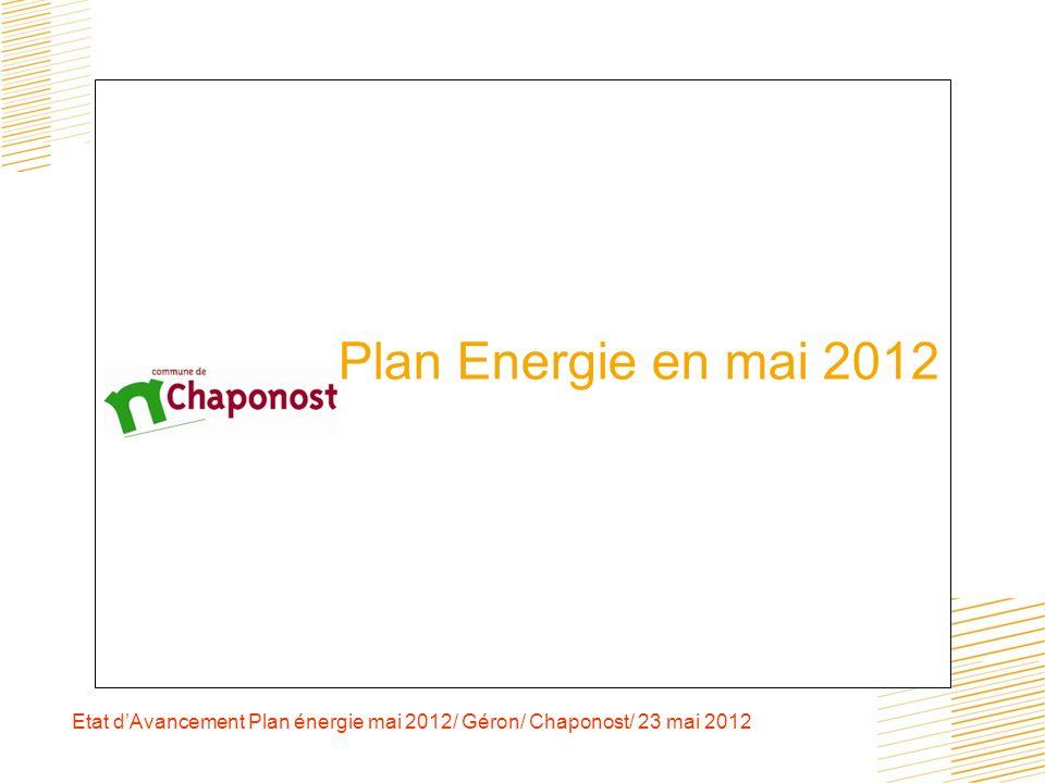 Plan Energie en mai 2012 Etat d'Avancement Plan énergie mai 2012/ Géron/ Chaponost/ 23 mai 2012