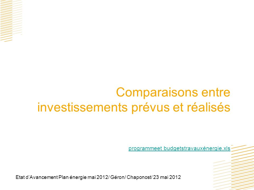 Comparaisons entre investissements prévus et réalisés programmeet budgetstravauxénergie.xls