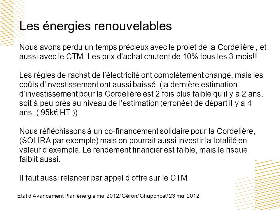 Les énergies renouvelables Nous avons perdu un temps précieux avec le projet de la Cordelière , et aussi avec le CTM. Les prix d'achat chutent de 10% tous les 3 mois!! Les règles de rachat de l'électricité ont complètement changé, mais les coûts d'investissement ont aussi baissé. (la dernière estimation d'investissement pour la Cordelière est 2 fois plus faible qu'il y a 2 ans, soit à peu près au niveau de l'estimation (erronée) de départ il y a 4 ans. ( 95k€ HT )) Nous réfléchissons à un co-financement solidaire pour la Cordelière, (SOLIRA par exemple) mais on pourrait aussi investir la totalité en valeur d'exemple. Le rendement financier est faible, mais le risque faiblit aussi. Il faut aussi relancer par appel d'offre sur le CTM