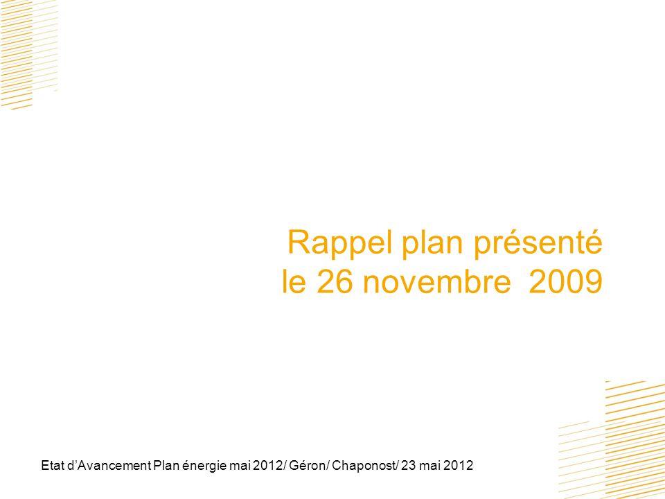 Rappel plan présenté le 26 novembre 2009