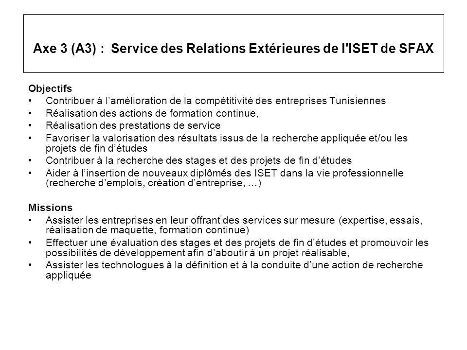 Axe 3 (A3) : Service des Relations Extérieures de l ISET de SFAX