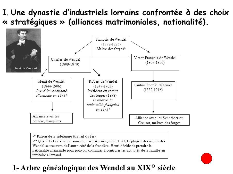 1- Arbre généalogique des Wendel au XIX° siècle