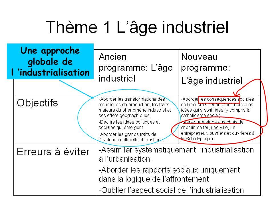 Une approche globale de l 'industrialisation