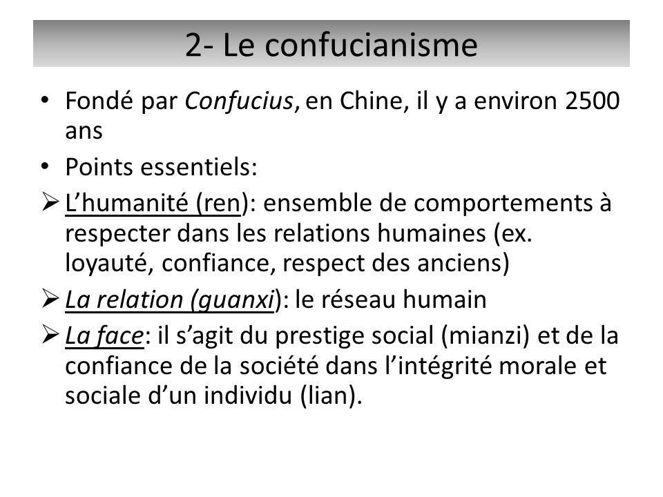 2- Le confucianisme Fondé par Confucius, en Chine, il y a environ 2500 ans. Points essentiels: