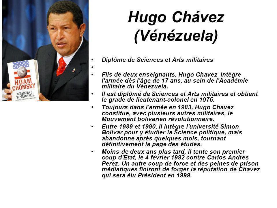 Hugo Chávez (Vénézuela)